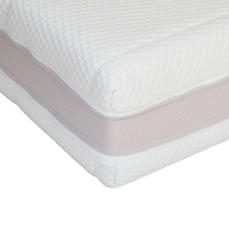 Ako si vybrať matrac, ktorý funguje pre akéhokoľvek pár
