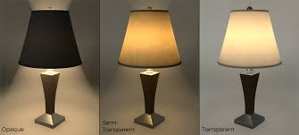 Ako vybrať perfektnú lampu